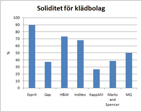 soliditet_kladbolag