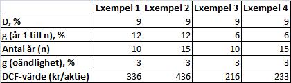 hm_dcf_exempel