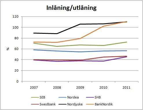 banker_inlaning_utlaning