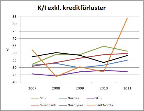 banker_ki