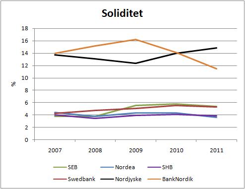 banker_soliditet