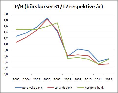 3banker_pb