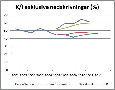 banco_santander_ki