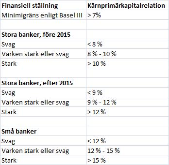 bankers_finansiella_stallning