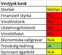 vestjysk_sammanfattning