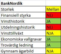 banknordik_sammanfattnin