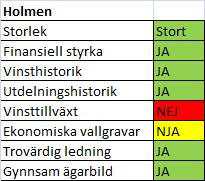holmen_sammanfattning