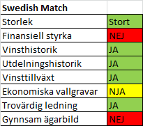 swma_sammanfattning
